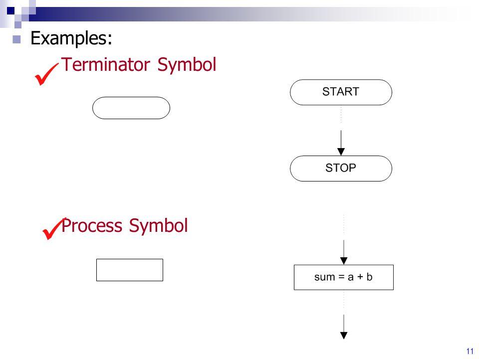 Examples: Terminator Symbol Process Symbol  