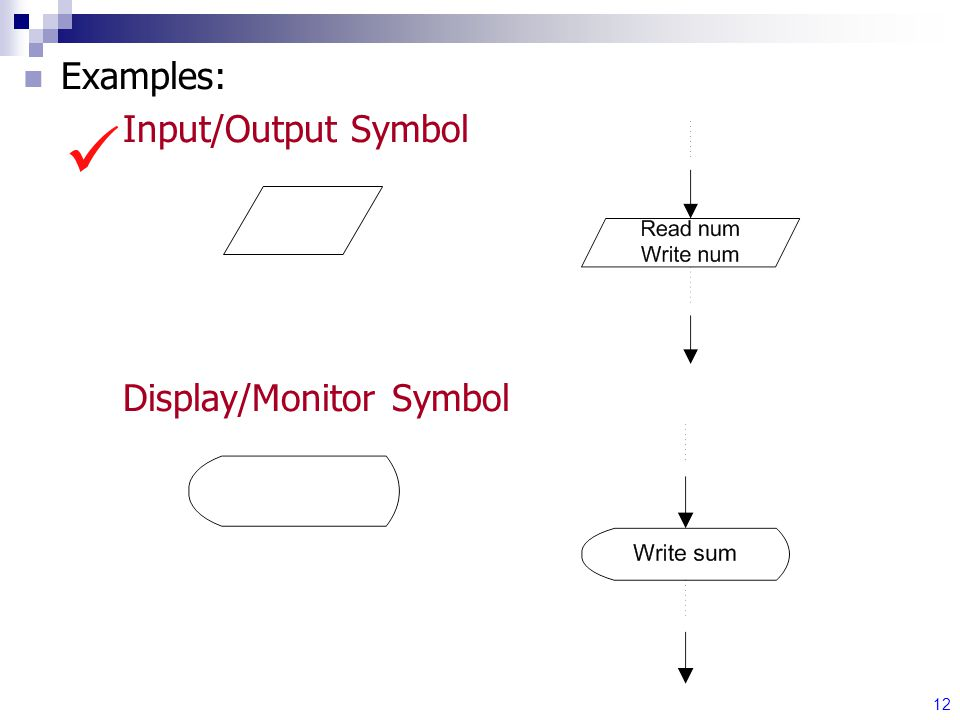 Examples: Input/Output Symbol Display/Monitor Symbol 