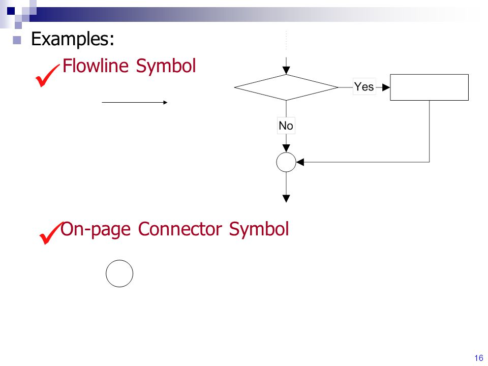 Examples: Flowline Symbol On-page Connector Symbol  