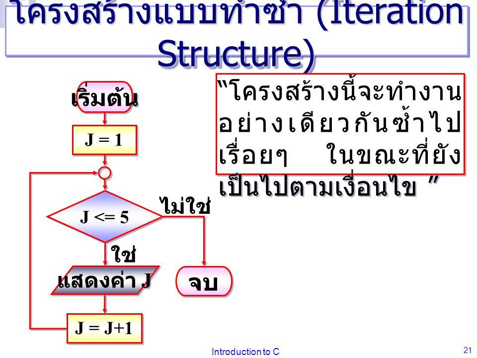 โครงสร้างแบบทำซ้ำ (Iteration Structure)