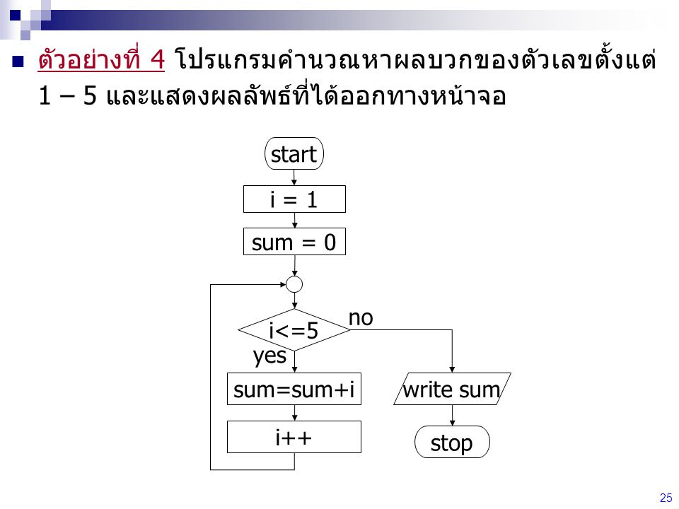 ตัวอย่างที่ 4 โปรแกรมคำนวณหาผลบวกของตัวเลขตั้งแต่ 1 – 5 และแสดงผลลัพธ์ที่ได้ออกทางหน้าจอ