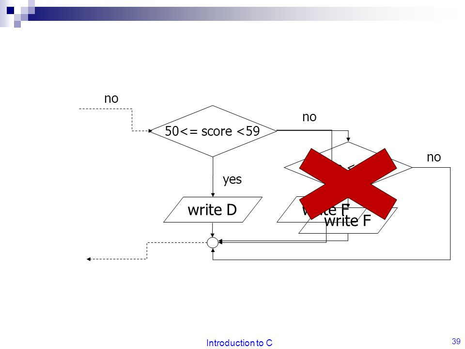 write D write F write F no no 50<= score <59 no score <= 49