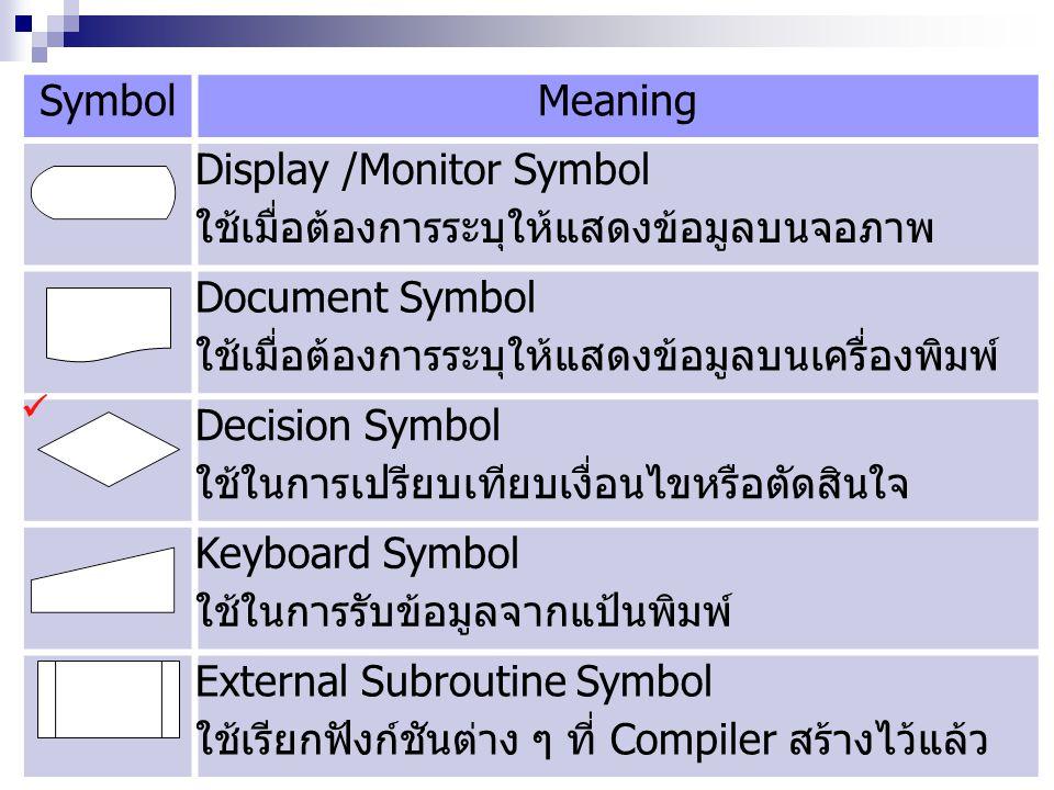 Display /Monitor Symbol ใช้เมื่อต้องการระบุให้แสดงข้อมูลบนจอภาพ