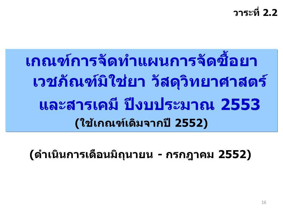 (ดำเนินการเดือนมิถุนายน - กรกฎาคม 2552)
