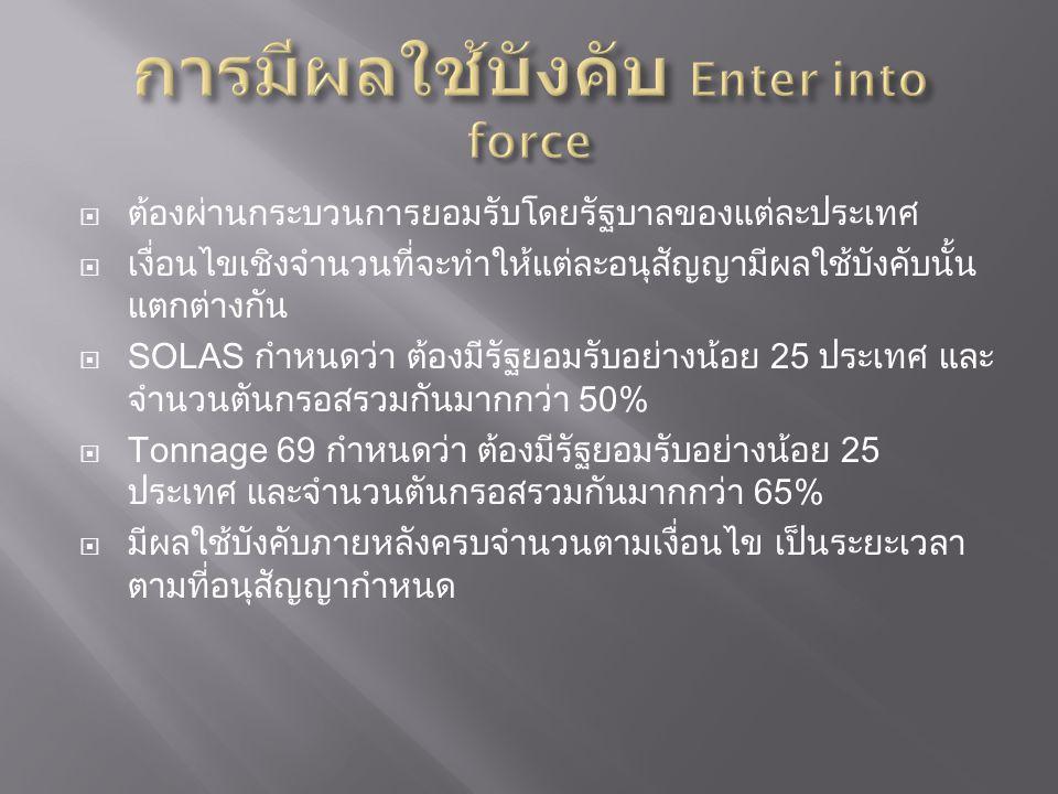 การมีผลใช้บังคับ Enter into force