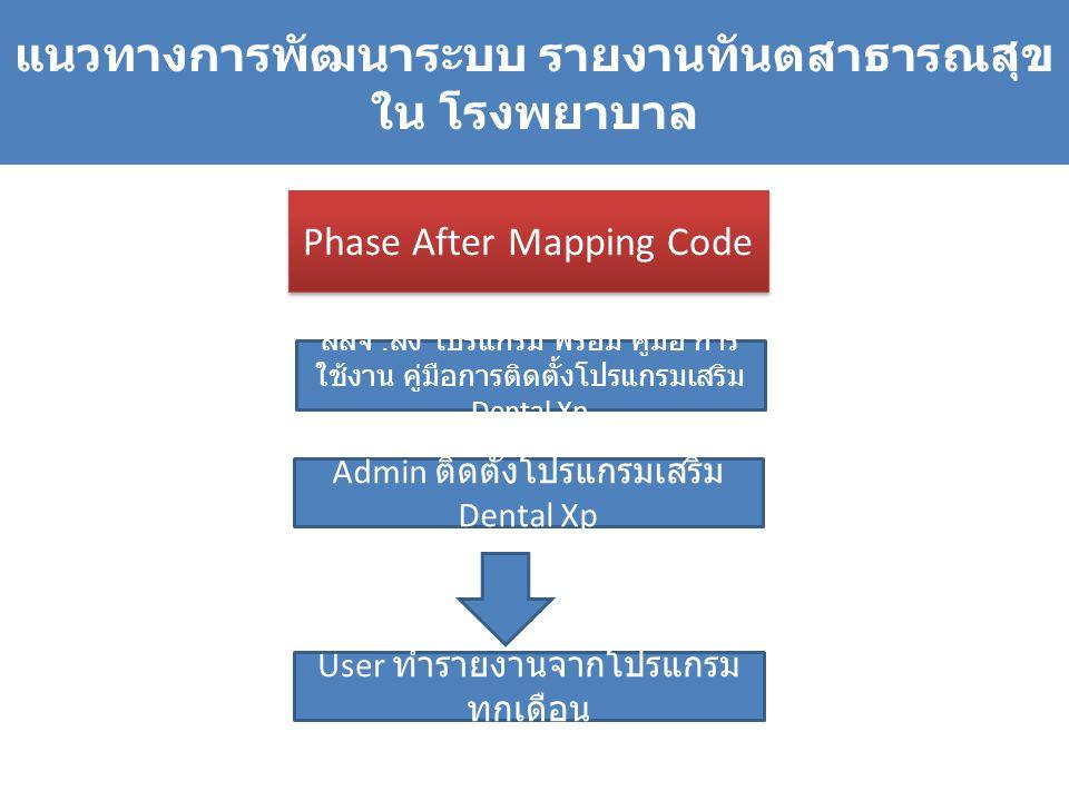 แนวทางการพัฒนาระบบ รายงานทันตสาธารณสุข