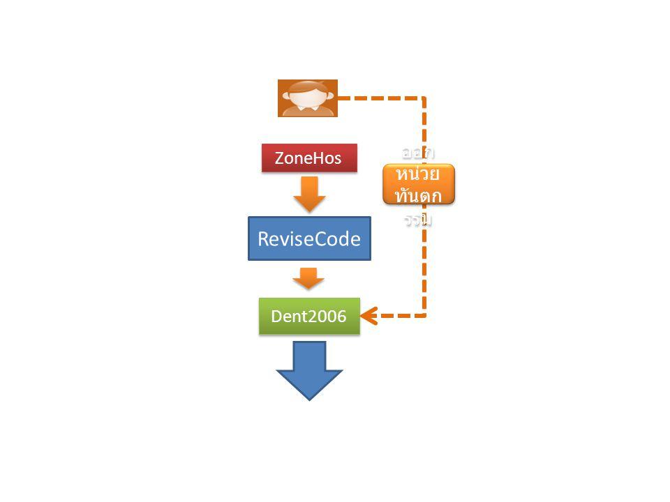 ZoneHos ออกหน่วยทันตกรรม ReviseCode Dent2006