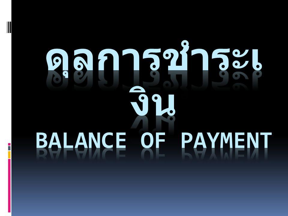 ดุลการชำระเงิน Balance of payment