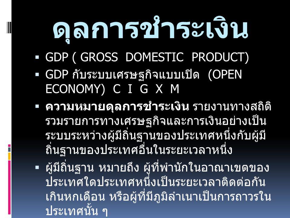 ดุลการชำระเงิน GDP ( GROSS DOMESTIC PRODUCT)