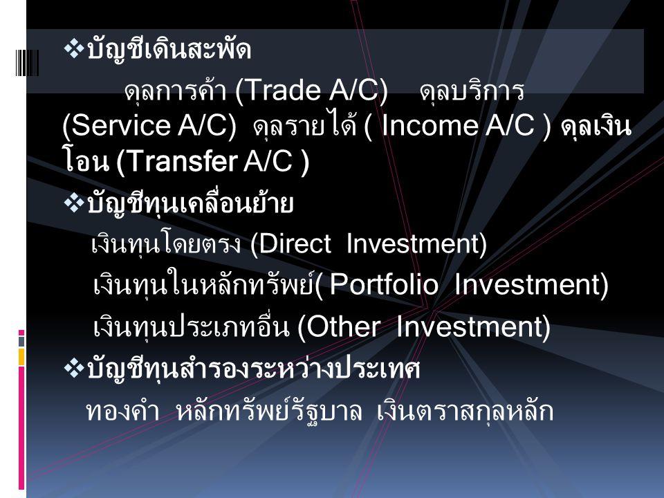 เงินทุนในหลักทรัพย์( Portfolio Investment)