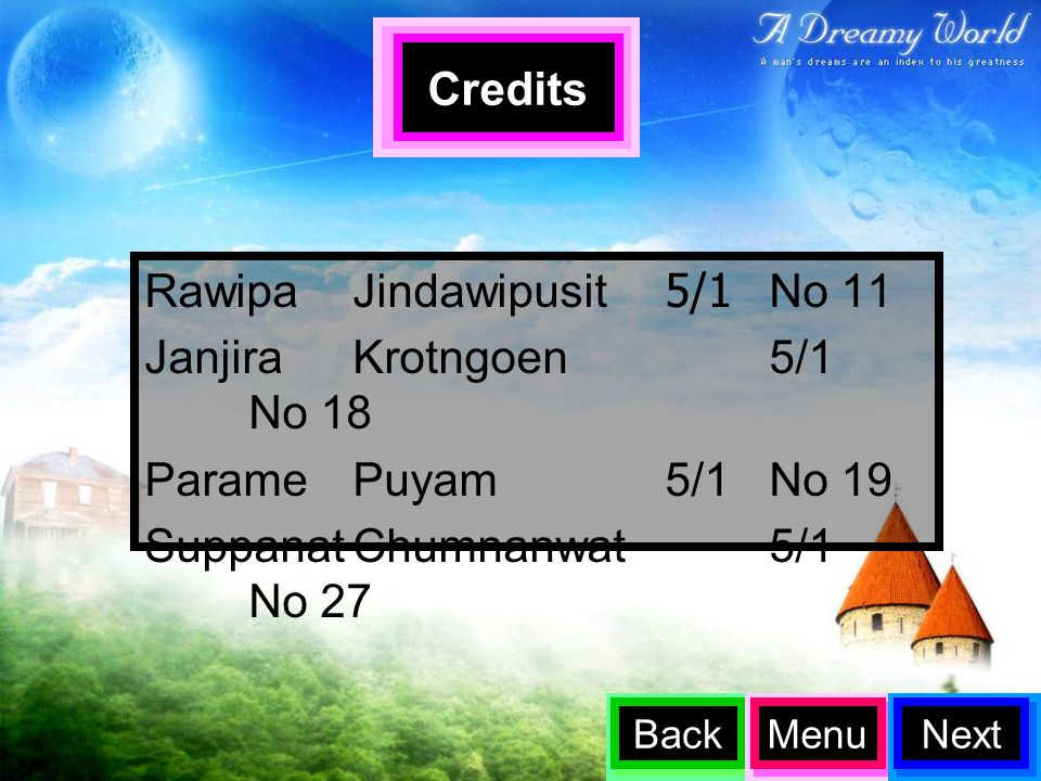 Rawipa Jindawipusit 5/1 No 11 Janjira Krotngoen 5/1 No 18