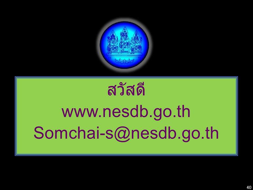 สวัสดี www.nesdb.go.th Somchai-s@nesdb.go.th