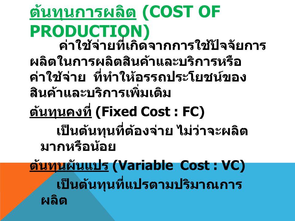 ต้นทุนการผลิต (Cost of production)