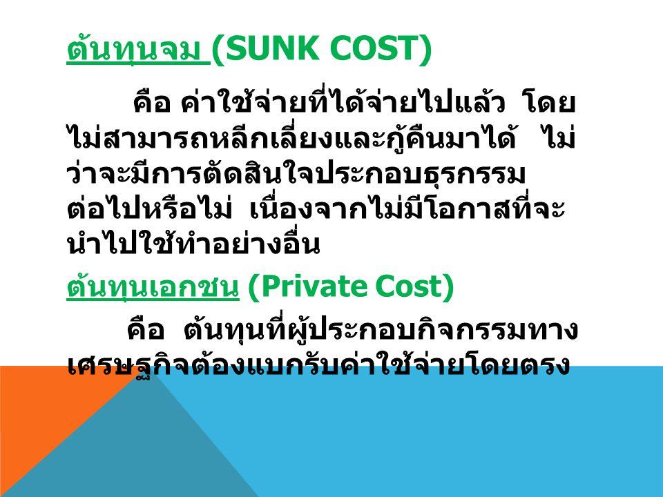 ต้นทุนจม (Sunk Cost)