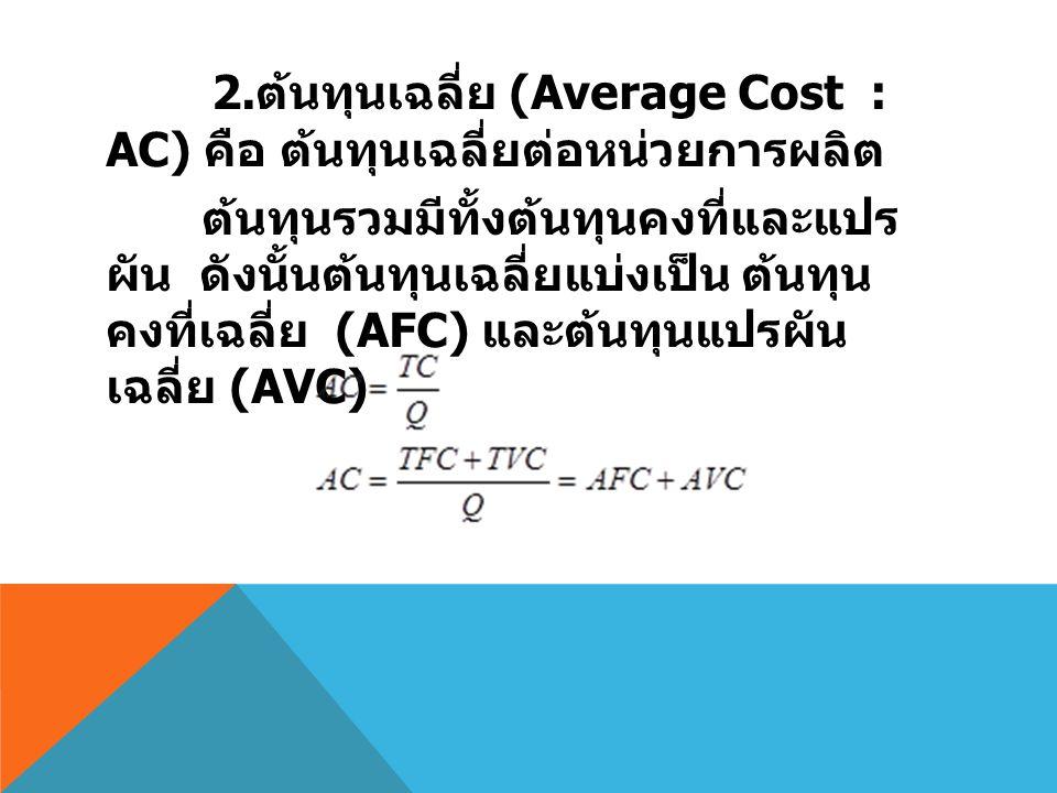 2.ต้นทุนเฉลี่ย (Average Cost : AC) คือ ต้นทุนเฉลี่ยต่อ หน่วยการผลิต ต้นทุนรวมมีทั้งต้นทุนคงที่และแปรผัน ดังนั้นต้นทุนเฉลี่ย แบ่งเป็น ต้นทุนคงที่เฉลี่ย (AFC) และต้นทุนแปรผันเฉลี่ย (AVC)