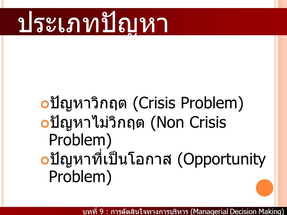 ประเภทปัญหา ปัญหาวิกฤต (Crisis Problem)