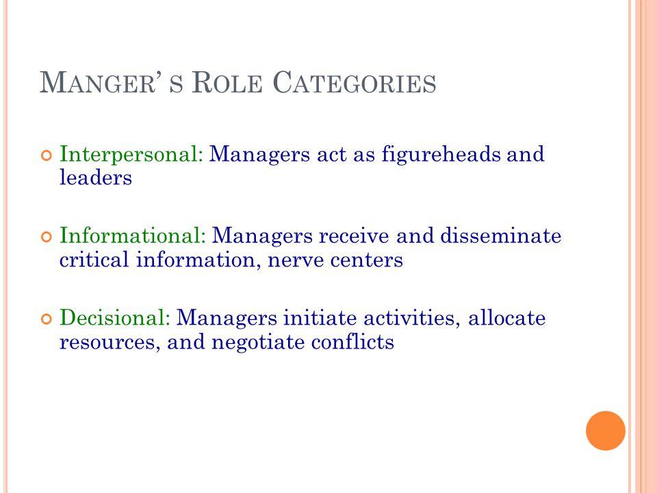 Manger' s Role Categories