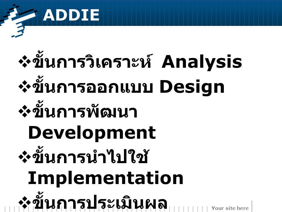 ขั้นการวิเคราะห์ Analysis ขั้นการออกแบบ Design