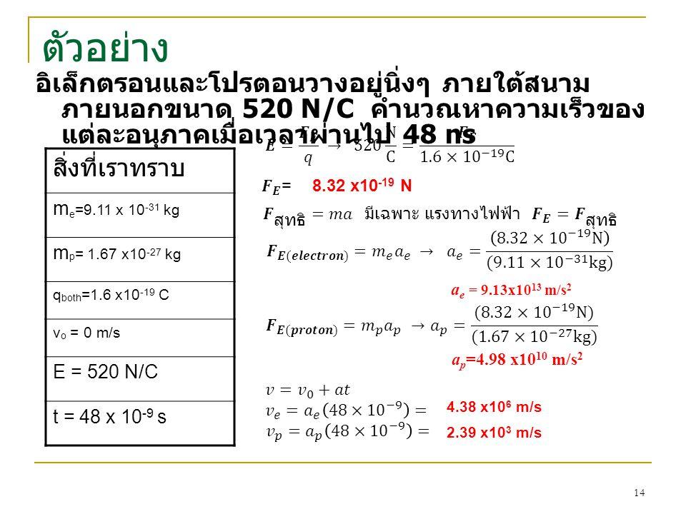 ตัวอย่าง อิเล็กตรอนและโปรตอนวางอยู่นิ่งๆ ภายใต้สนามภายนอกขนาด 520 N/C คำนวณหาความเร็วของแต่ละอนุภาคเมื่อเวลาผ่านไป 48 ns.