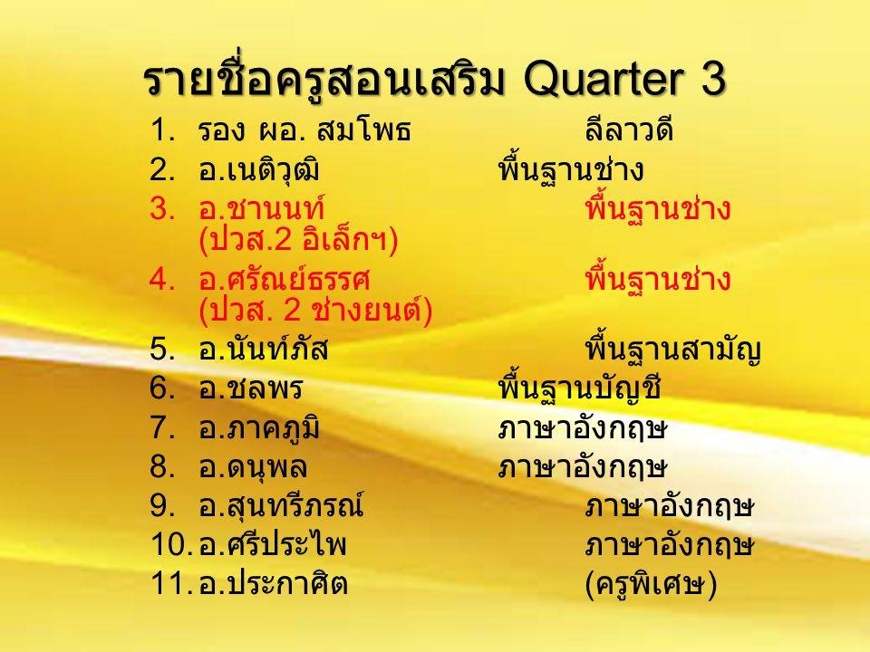 รายชื่อครูสอนเสริม Quarter 3