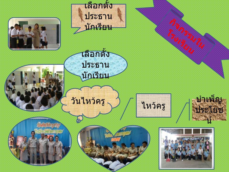 เลือกตั้งประธานนักเรียน