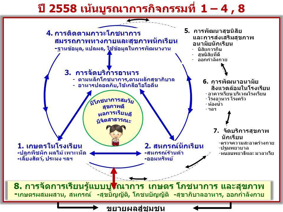 ปี 2558 เน้นบูรณาการกิจกรรมที่ 1 – 4 , 8