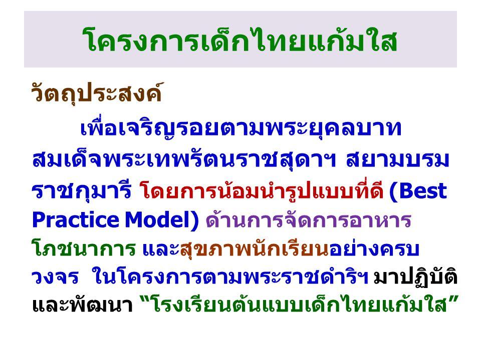 โครงการเด็กไทยแก้มใส