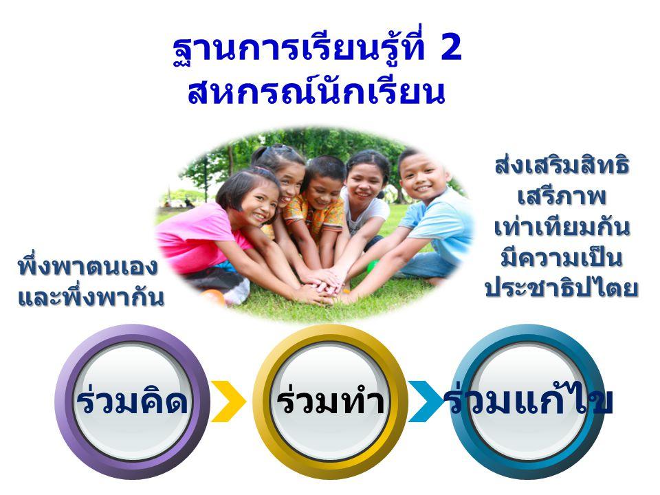 ฐานการเรียนรู้ที่ 2 สหกรณ์นักเรียน