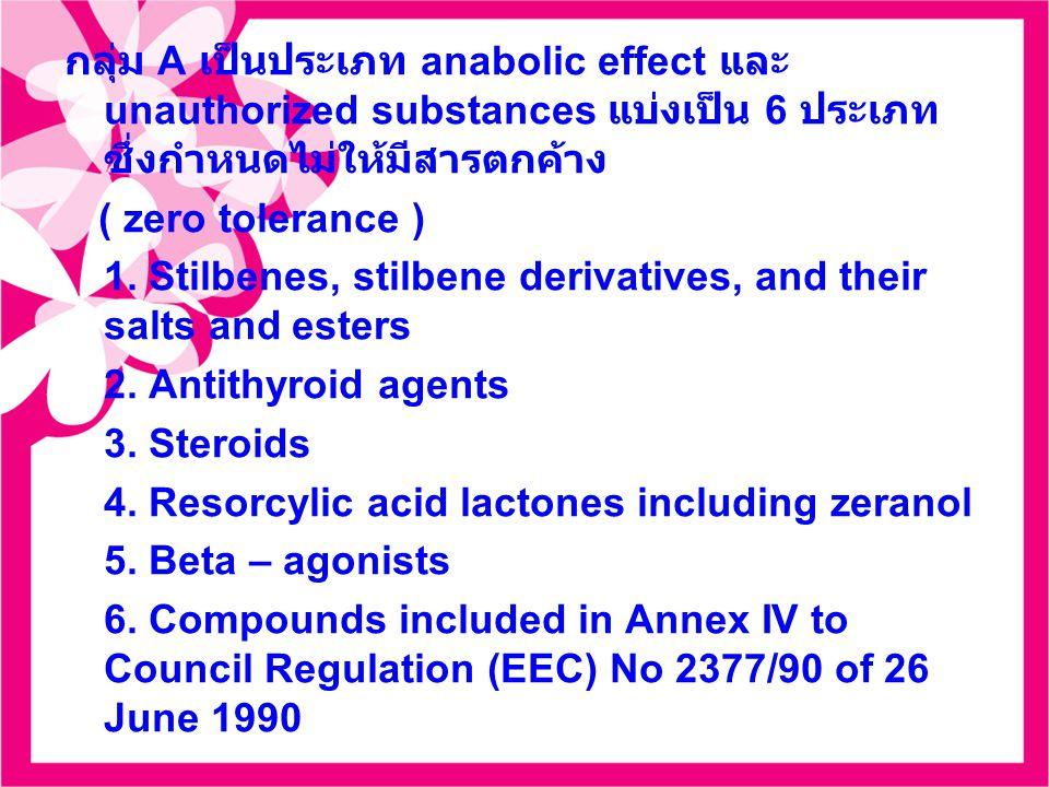 กลุ่ม A เป็นประเภท anabolic effect และ unauthorized substances แบ่งเป็น 6 ประเภท ซึ่งกำหนดไม่ให้มีสารตกค้าง