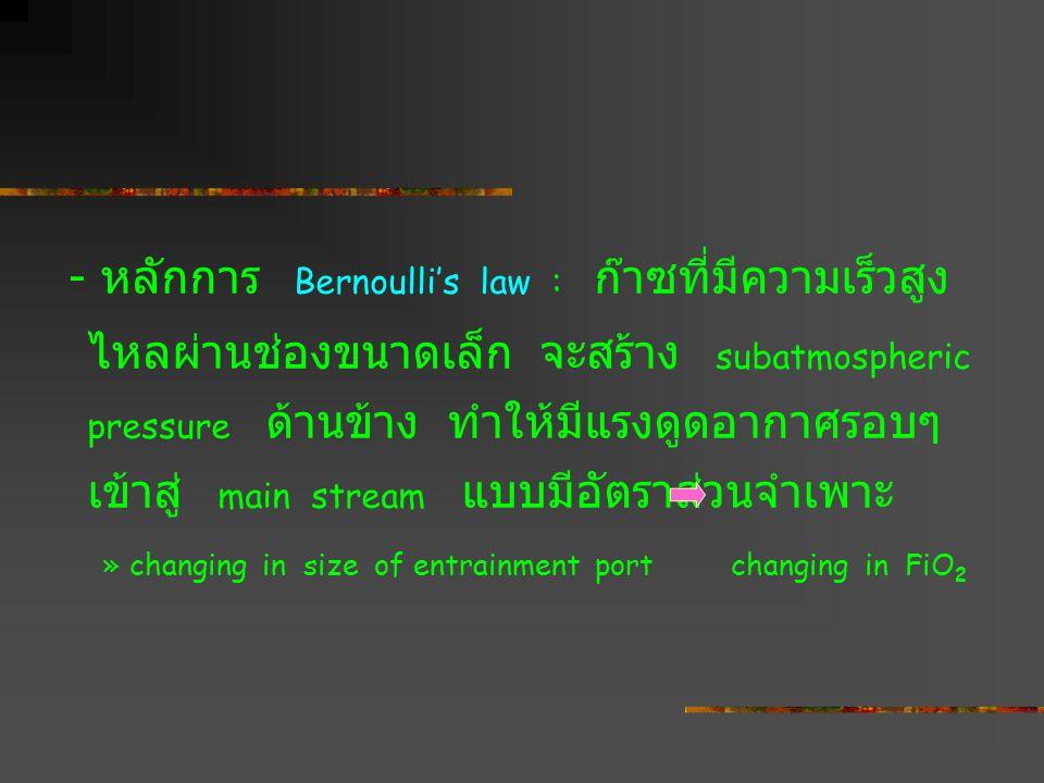 - หลักการ Bernoulli's law : ก๊าซที่มีความเร็วสูงไหลผ่านช่องขนาดเล็ก จะสร้าง subatmospheric pressure ด้านข้าง ทำให้มีแรงดูดอากาศรอบๆเข้าสู่ main stream แบบมีอัตราส่วนจำเพาะ