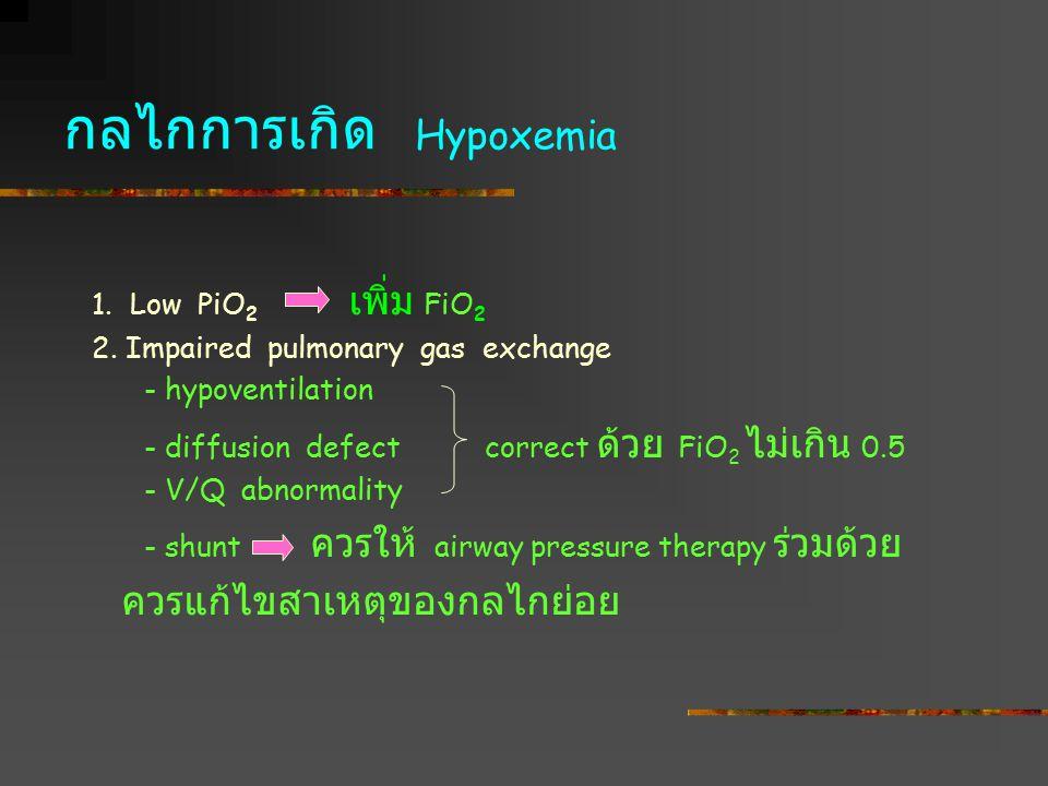 กลไกการเกิด Hypoxemia