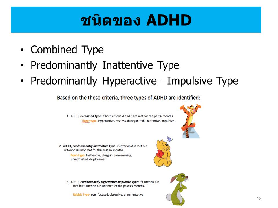 ชนิดของ ADHD Combined Type Predominantly Inattentive Type