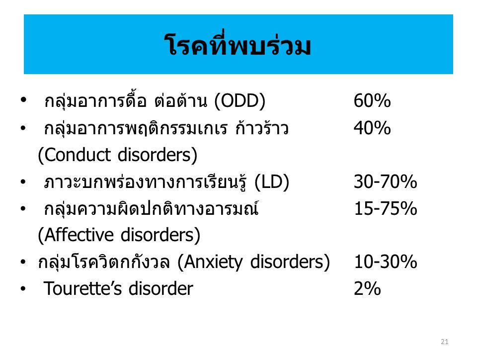 โรคที่พบร่วม กลุ่มอาการดื้อ ต่อต้าน (ODD) 60%