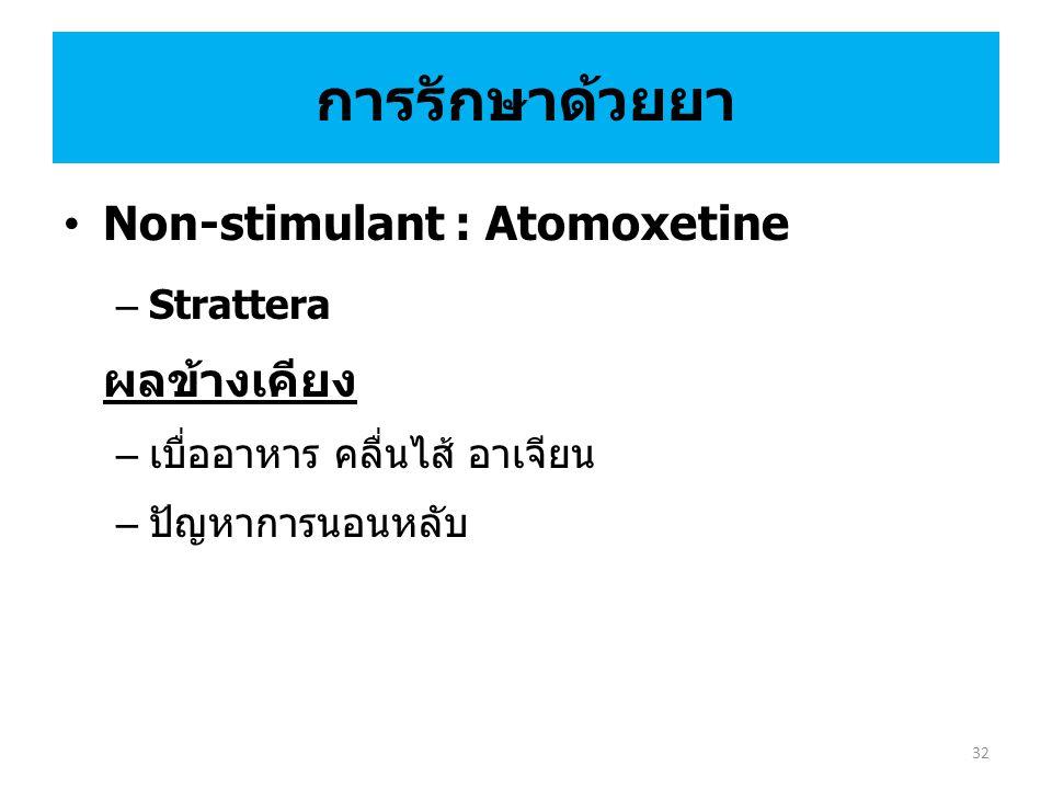 การรักษาด้วยยา Non-stimulant : Atomoxetine ผลข้างเคียง Strattera