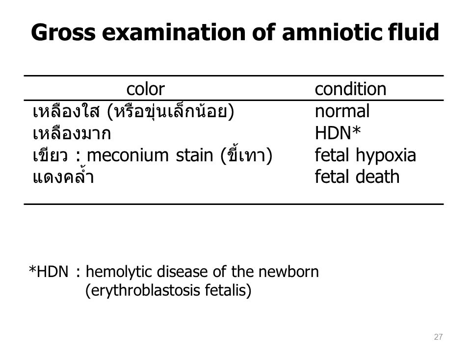 Gross examination of amniotic fluid
