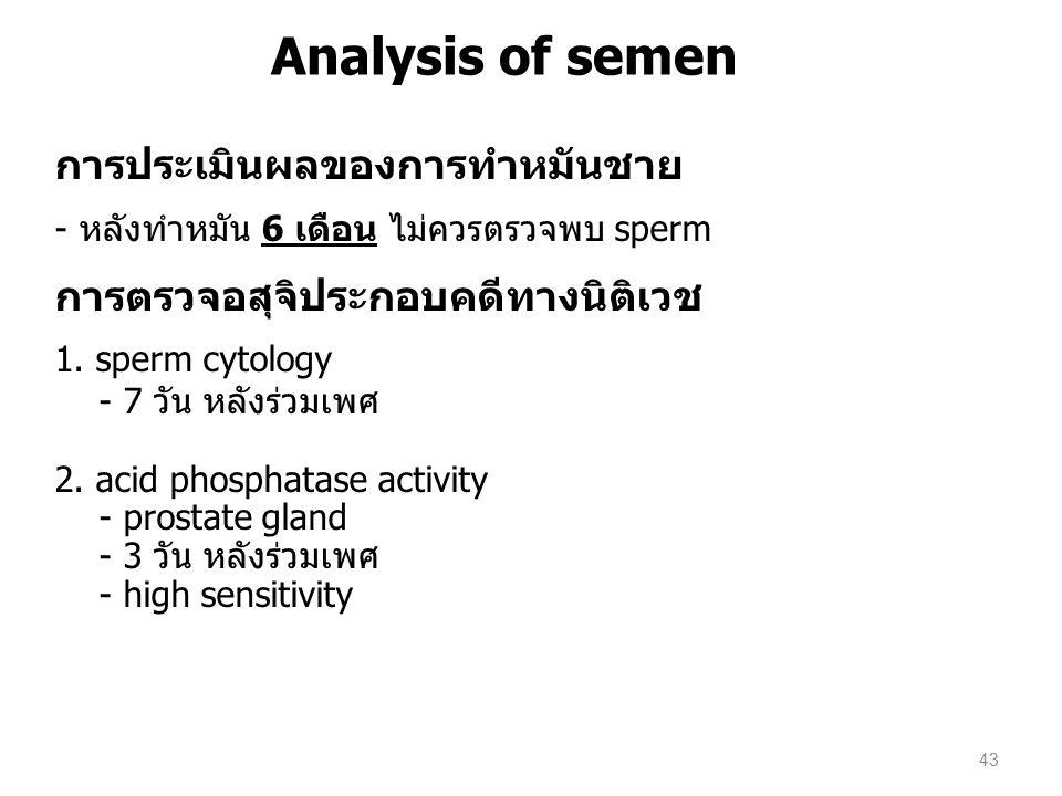 Analysis of semen การประเมินผลของการทำหมันชาย