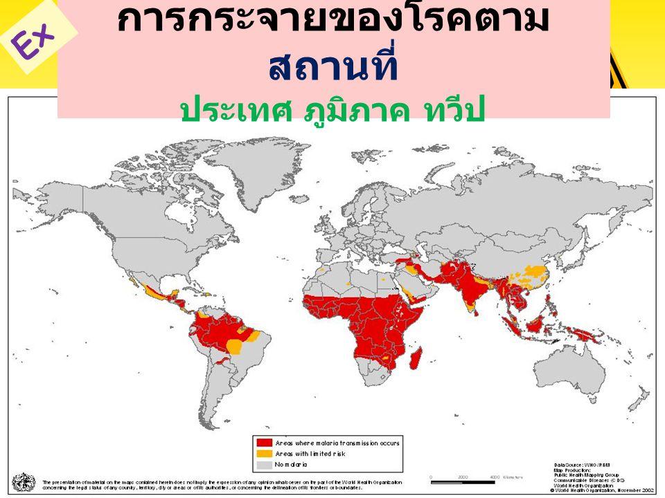 การกระจายของโรคตามสถานที่ ประเทศ ภูมิภาค ทวีป