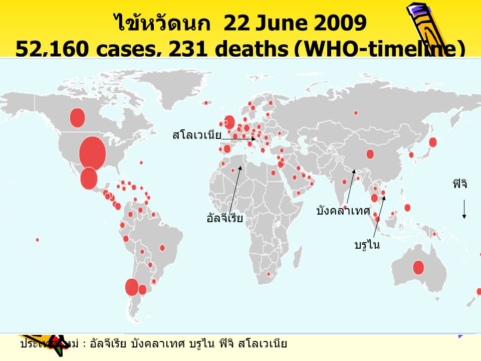 ไข้หวัดนก 22 June 2009 52,160 cases, 231 deaths (WHO-timeline)