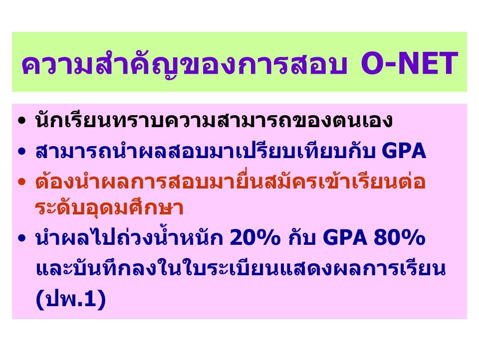 ความสำคัญของการสอบ O-NET