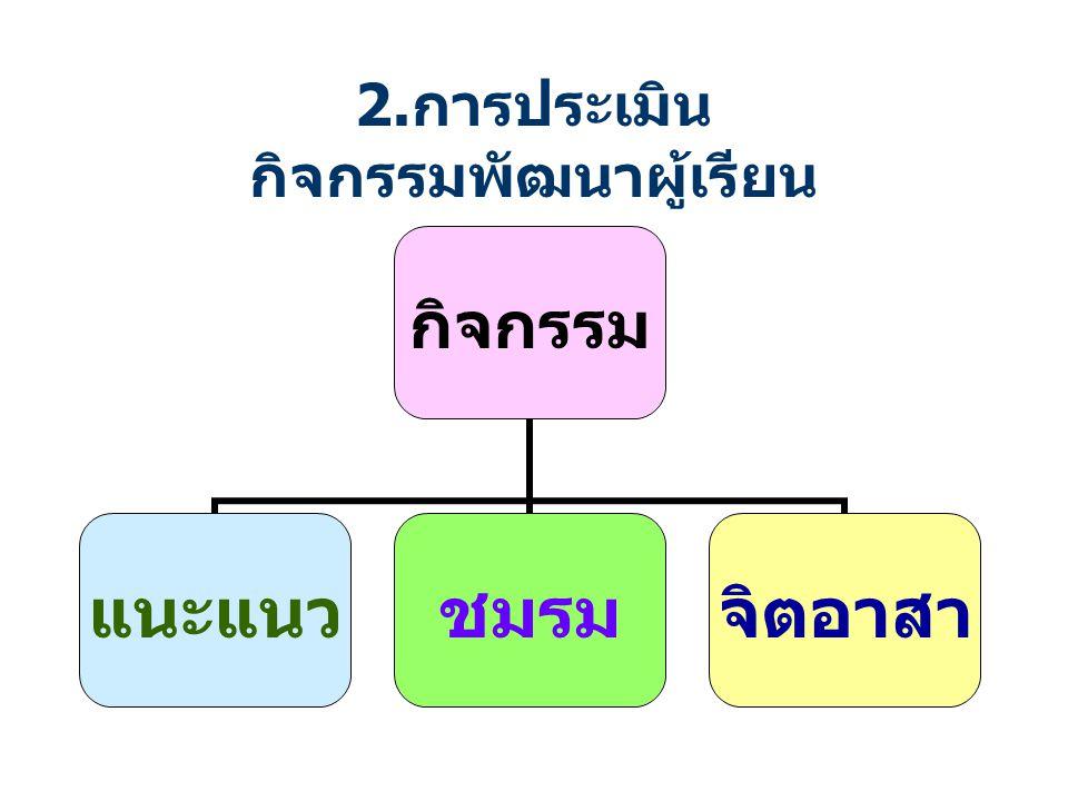2.การประเมิน กิจกรรมพัฒนาผู้เรียน