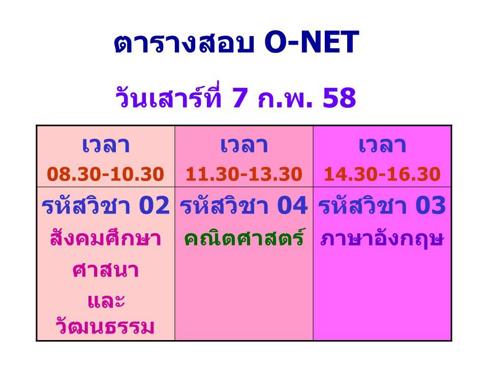 ตารางสอบ O-NET วันเสาร์ที่ 7 ก.พ. 58