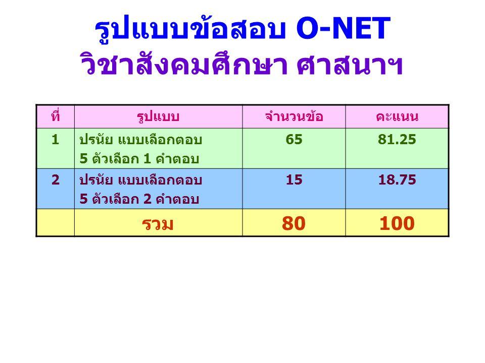 รูปแบบข้อสอบ O-NET วิชาสังคมศึกษา ศาสนาฯ