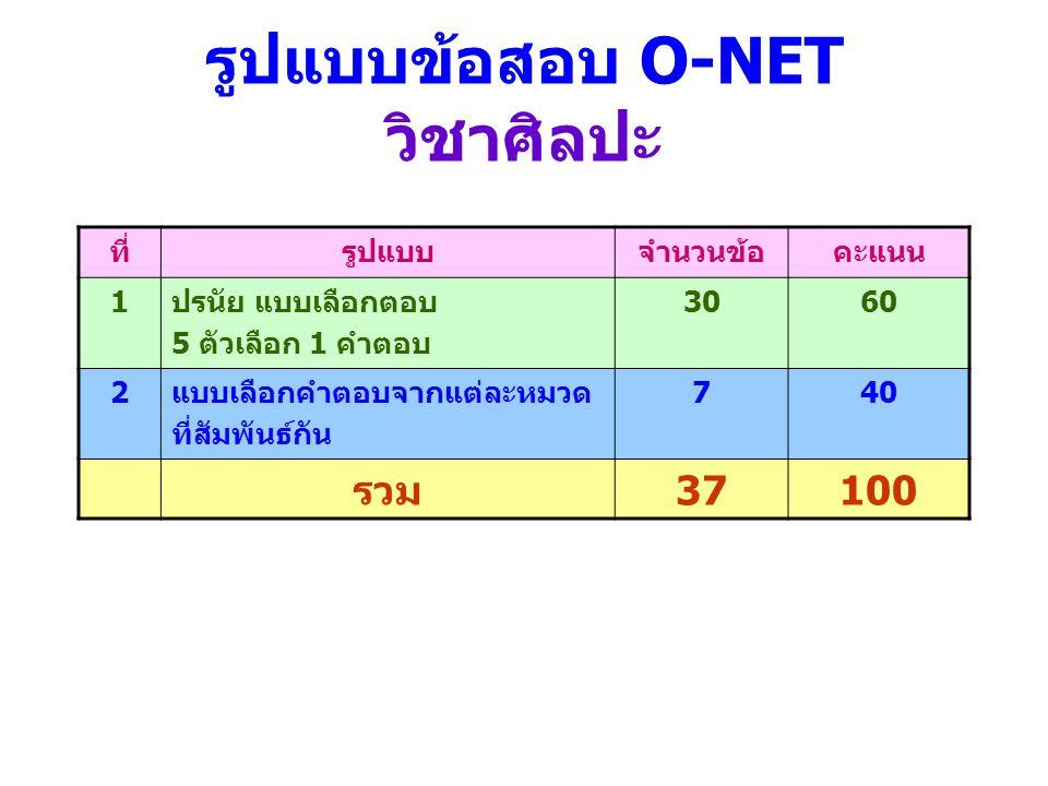รูปแบบข้อสอบ O-NET วิชาศิลปะ