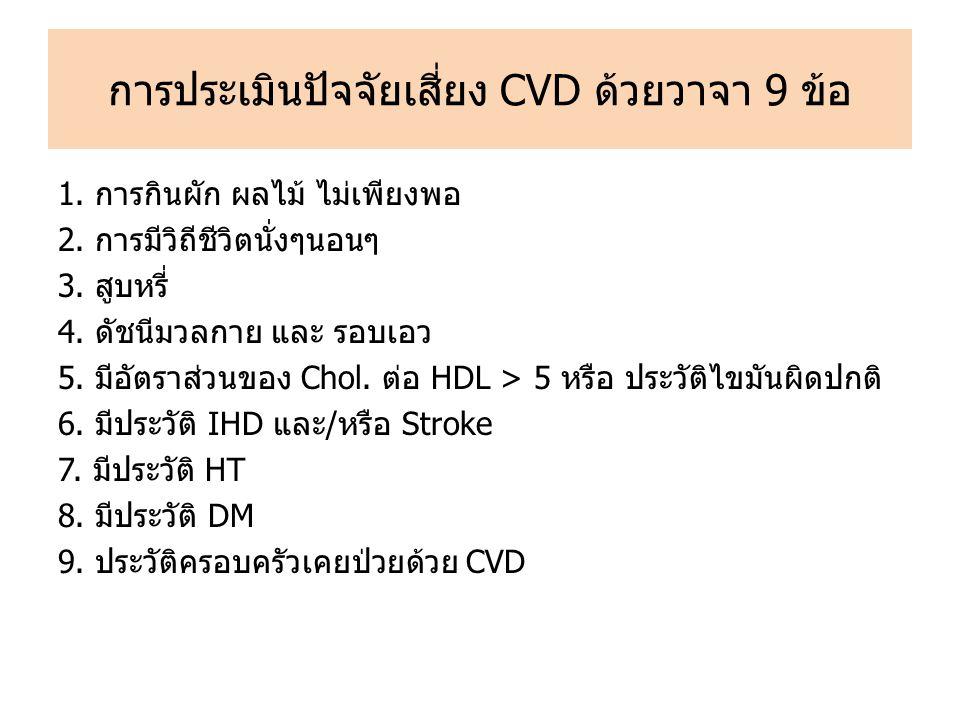 การประเมินปัจจัยเสี่ยง CVD ด้วยวาจา 9 ข้อ