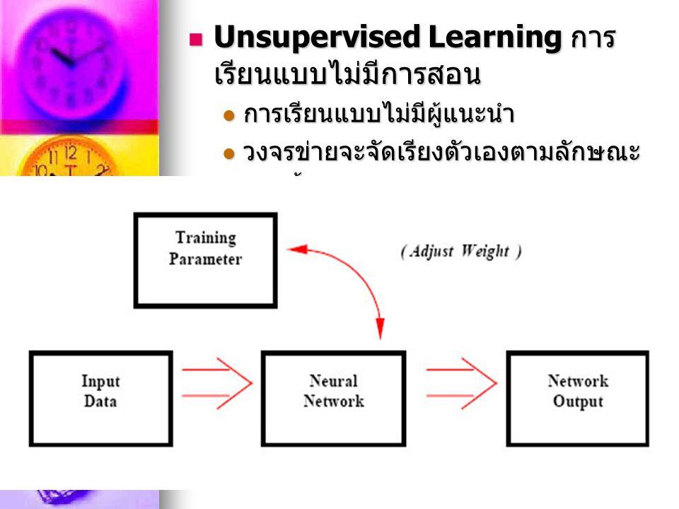 Unsupervised Learning การเรียนแบบไม่มีการสอน