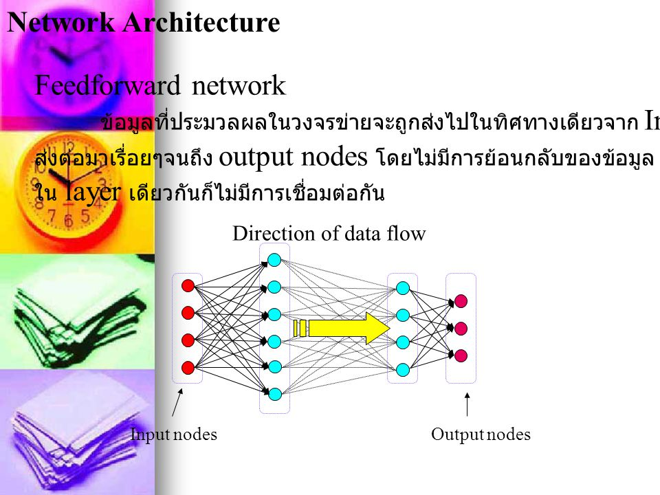 Network Architecture Feedforward network