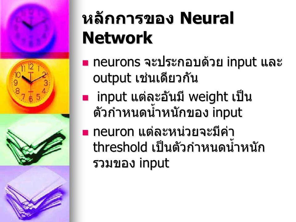 หลักการของ Neural Network