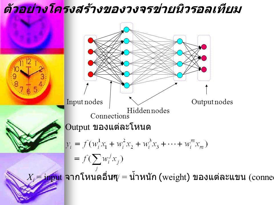 ตัวอย่างโครงสร้างของวงจรข่ายนิวรอลเทียม