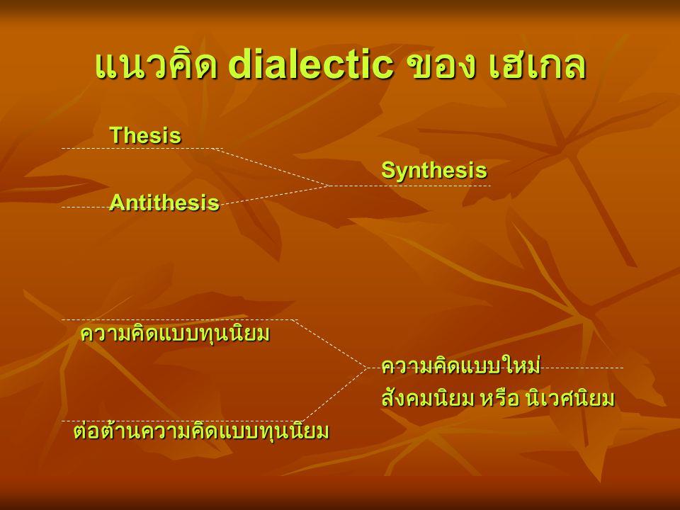 แนวคิด dialectic ของ เฮเกล
