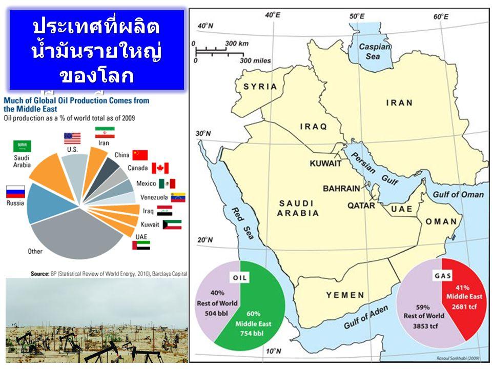 ประเทศที่ผลิตน้ำมันรายใหญ่ของโลกเปรียบเทียบการผลิตของประเทศในตะวันออกกลาง